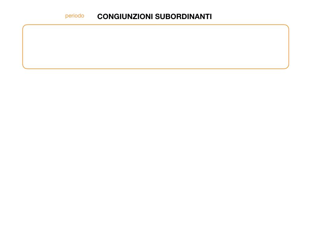 3. GRAMMATICA_CONGIUNZIONI_SUBORDINANTI_SIMULAZIONE.002