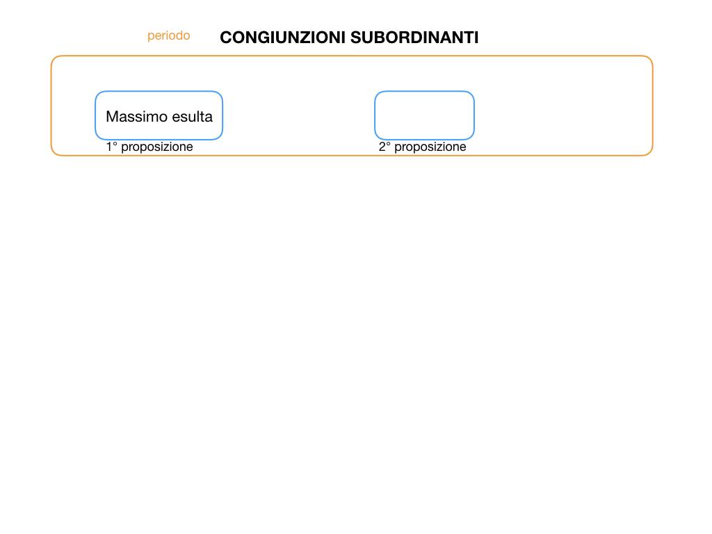 3. GRAMMATICA_CONGIUNZIONI_SUBORDINANTI_SIMULAZIONE.004