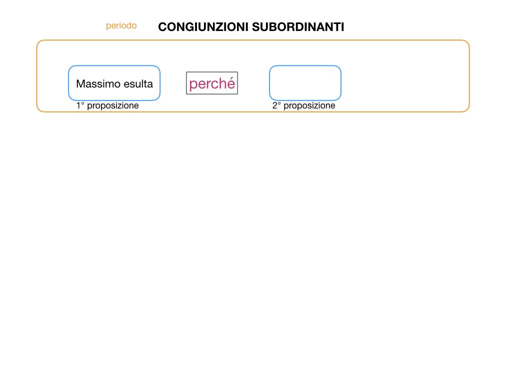3. GRAMMATICA_CONGIUNZIONI_SUBORDINANTI_SIMULAZIONE.005