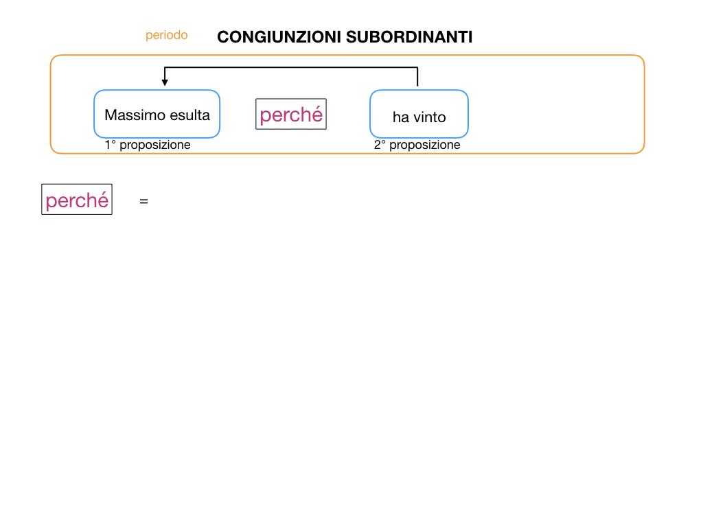 3. GRAMMATICA_CONGIUNZIONI_SUBORDINANTI_SIMULAZIONE.008