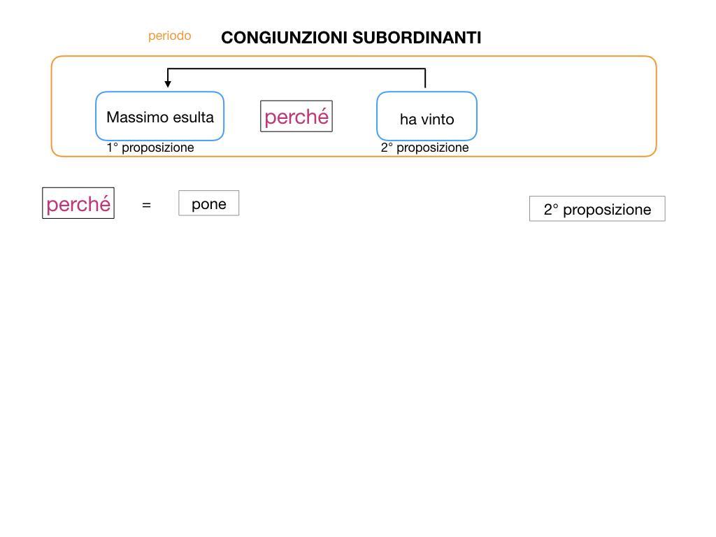 3. GRAMMATICA_CONGIUNZIONI_SUBORDINANTI_SIMULAZIONE.009