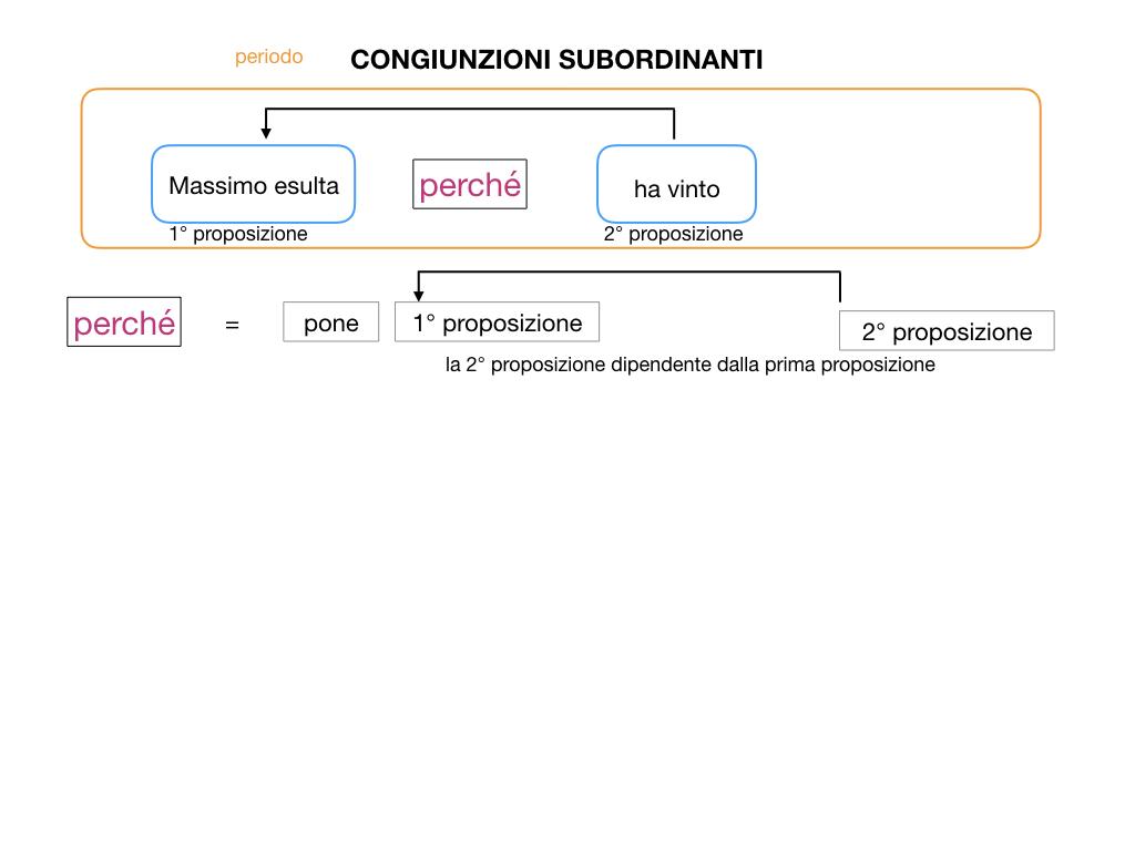 3. GRAMMATICA_CONGIUNZIONI_SUBORDINANTI_SIMULAZIONE.011