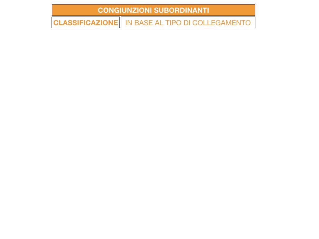 3. GRAMMATICA_CONGIUNZIONI_SUBORDINANTI_SIMULAZIONE.033