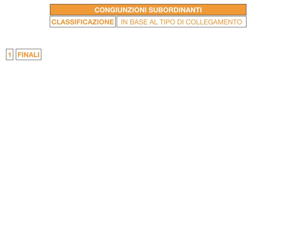 3. GRAMMATICA_CONGIUNZIONI_SUBORDINANTI_SIMULAZIONE.034