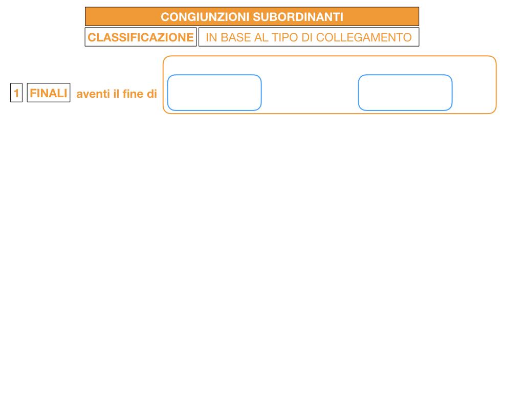 3. GRAMMATICA_CONGIUNZIONI_SUBORDINANTI_SIMULAZIONE.035