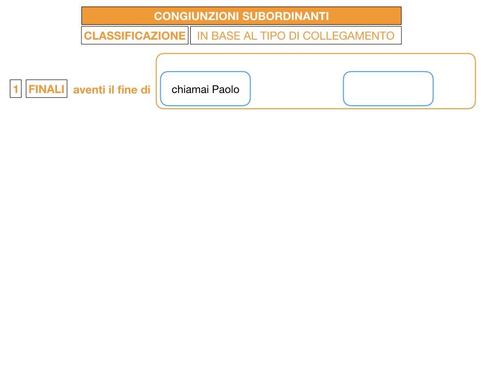 3. GRAMMATICA_CONGIUNZIONI_SUBORDINANTI_SIMULAZIONE.036