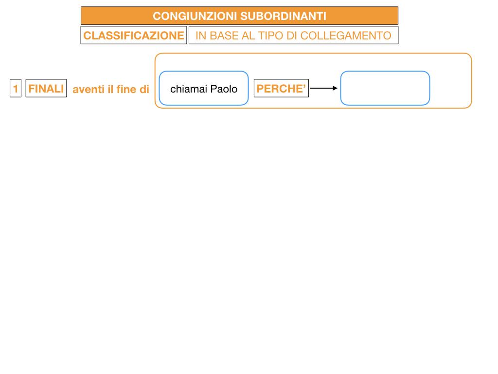 3. GRAMMATICA_CONGIUNZIONI_SUBORDINANTI_SIMULAZIONE.037