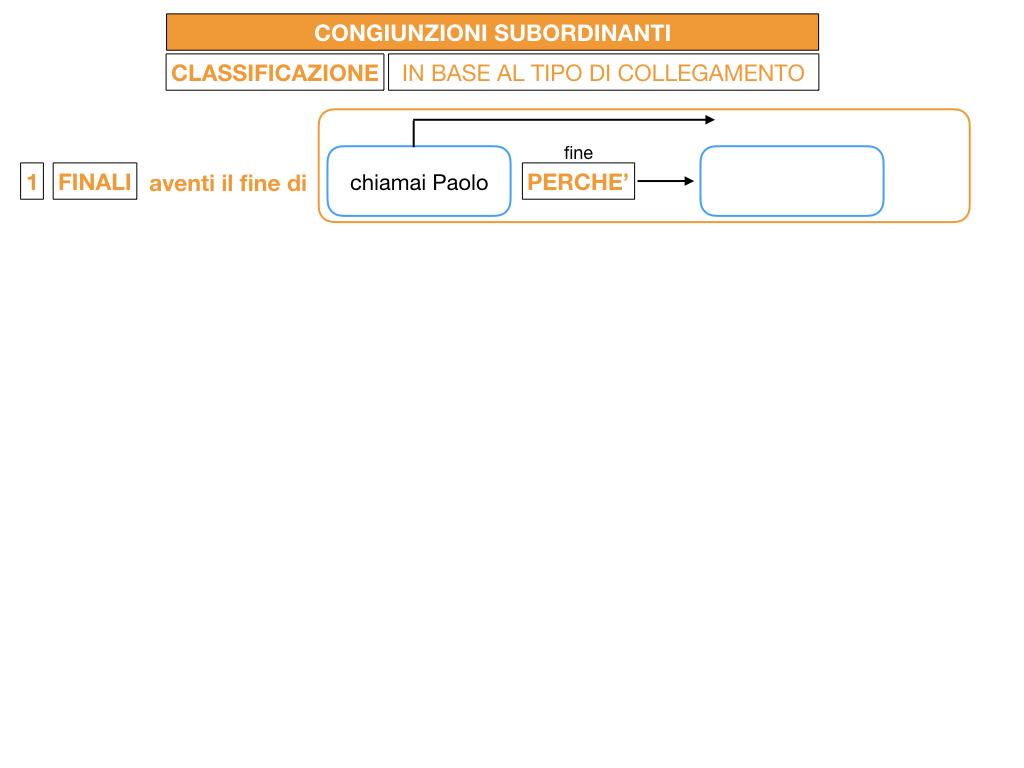 3. GRAMMATICA_CONGIUNZIONI_SUBORDINANTI_SIMULAZIONE.038