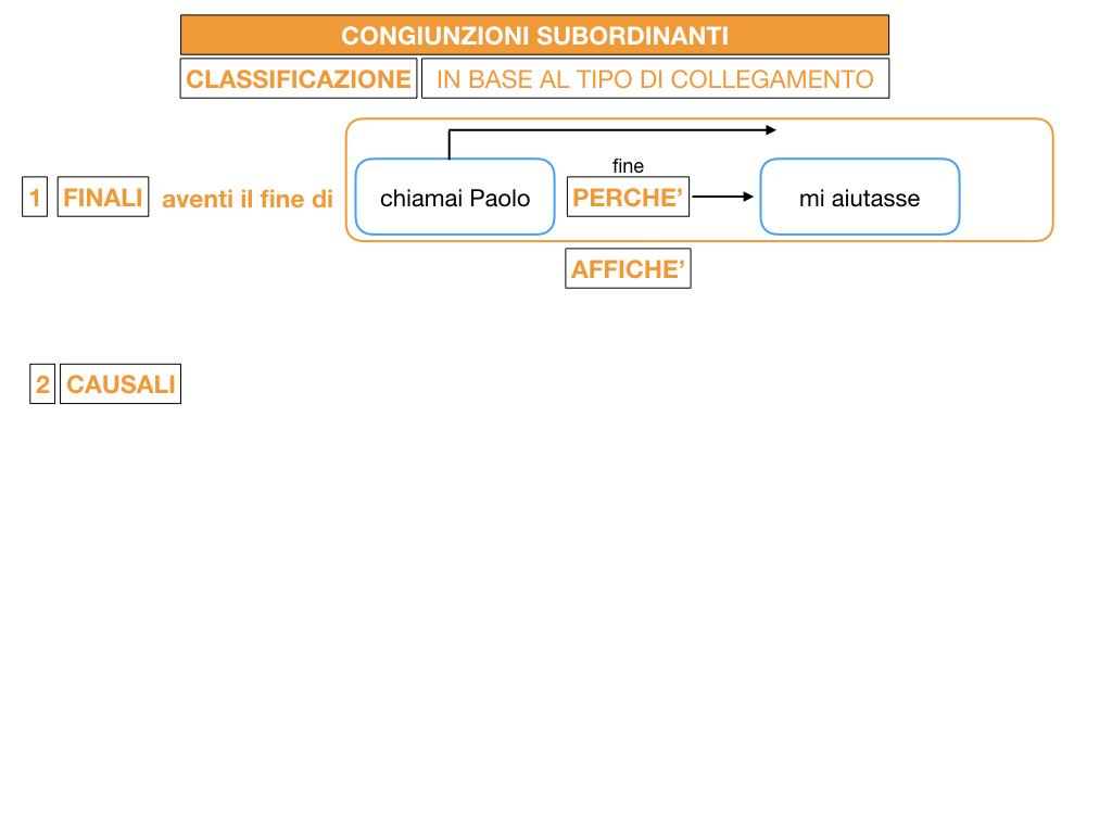 3. GRAMMATICA_CONGIUNZIONI_SUBORDINANTI_SIMULAZIONE.041