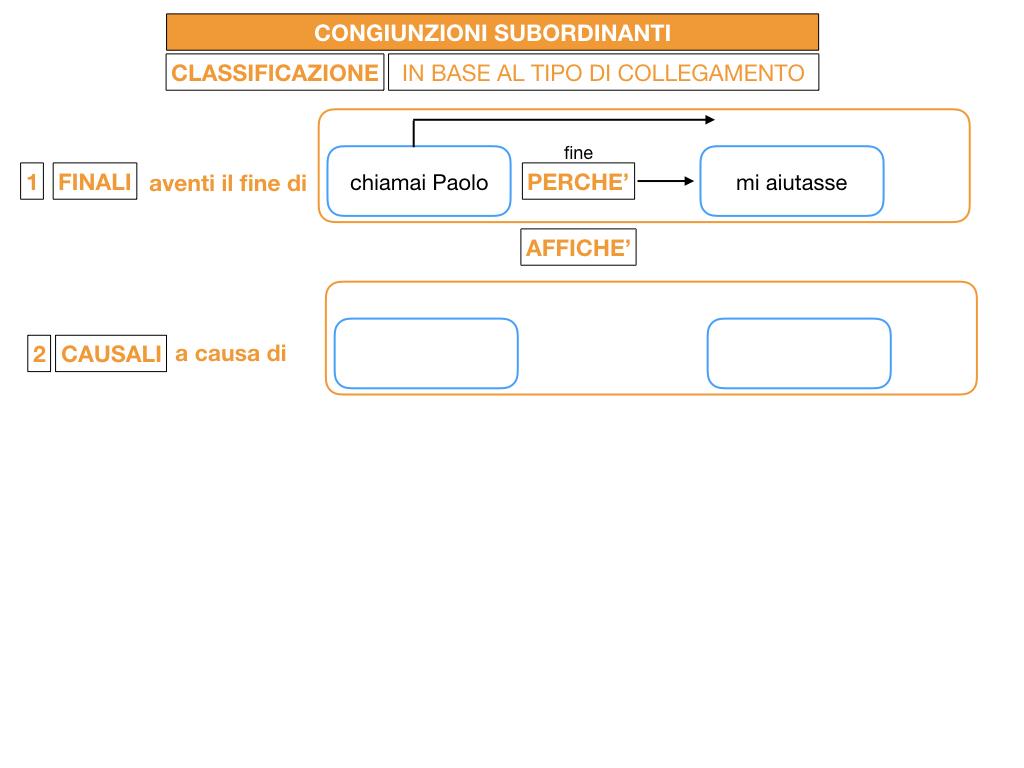 3. GRAMMATICA_CONGIUNZIONI_SUBORDINANTI_SIMULAZIONE.042