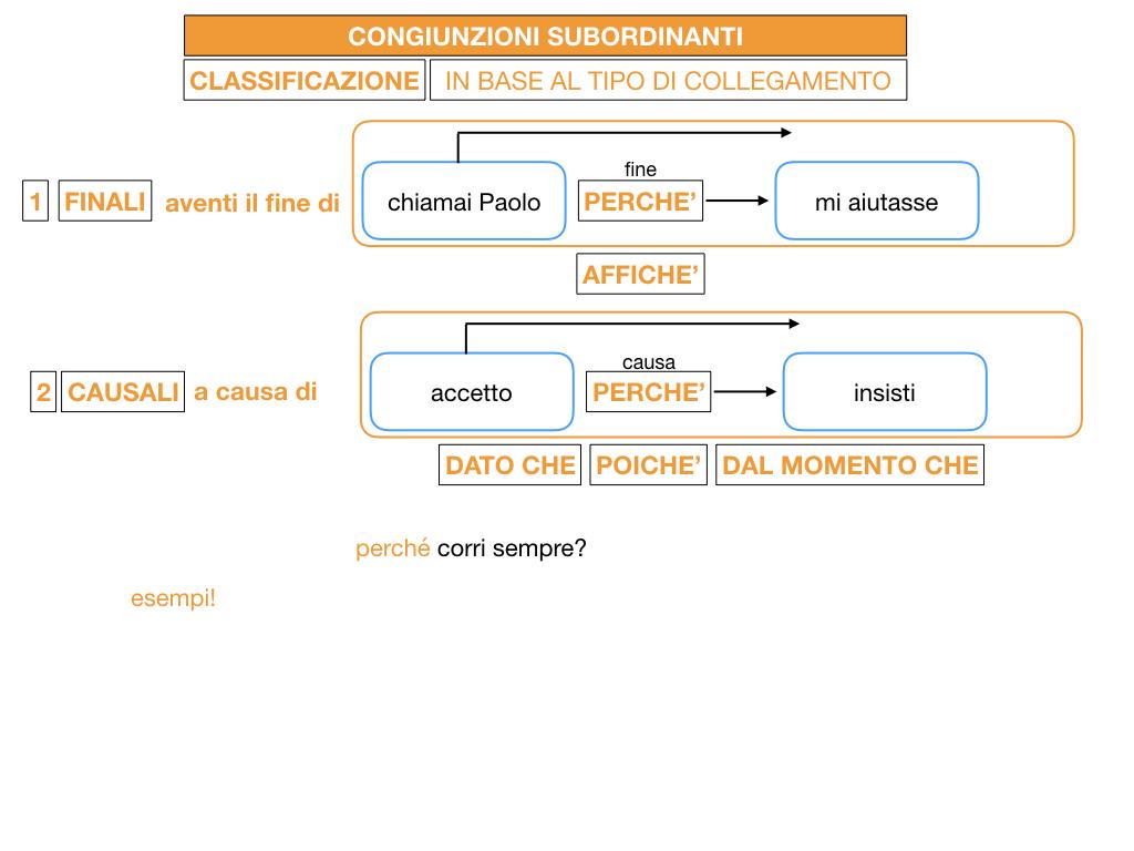 3. GRAMMATICA_CONGIUNZIONI_SUBORDINANTI_SIMULAZIONE.052