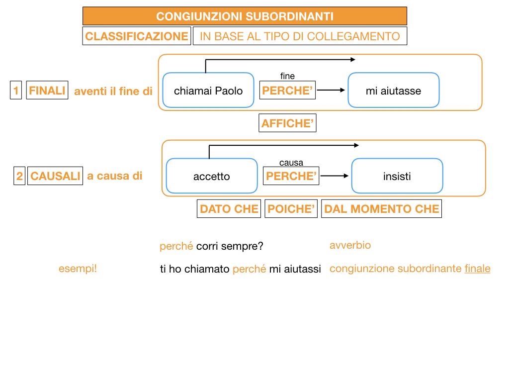 3. GRAMMATICA_CONGIUNZIONI_SUBORDINANTI_SIMULAZIONE.055