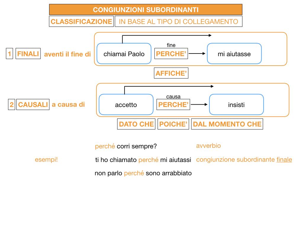3. GRAMMATICA_CONGIUNZIONI_SUBORDINANTI_SIMULAZIONE.056