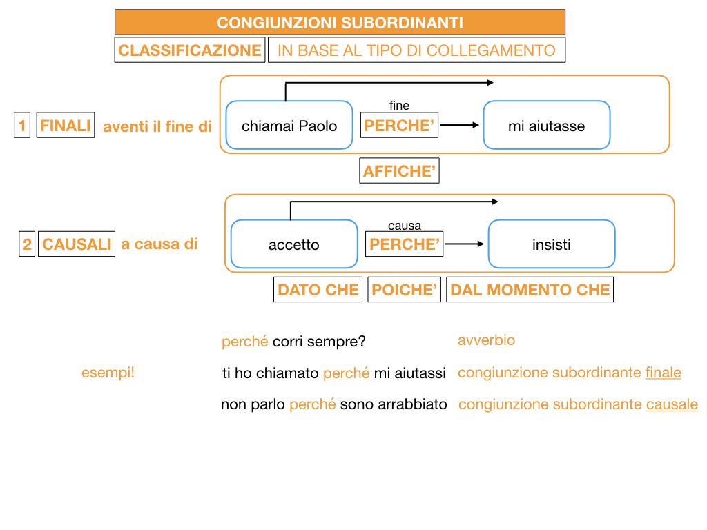 3. GRAMMATICA_CONGIUNZIONI_SUBORDINANTI_SIMULAZIONE.057