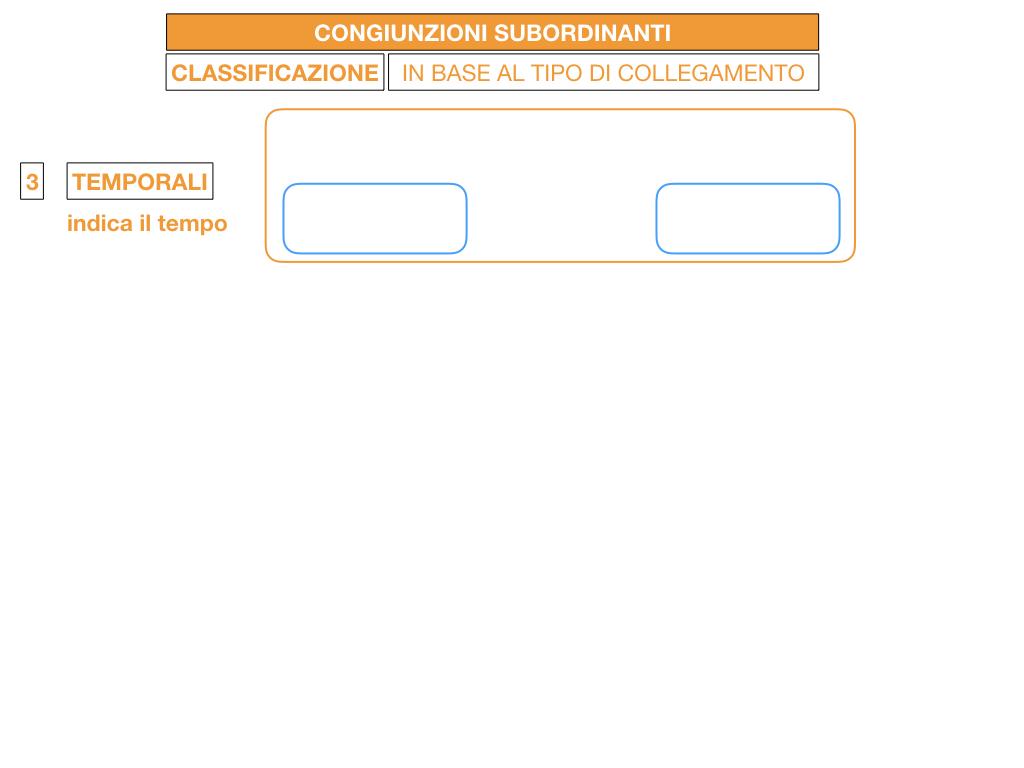 3. GRAMMATICA_CONGIUNZIONI_SUBORDINANTI_SIMULAZIONE.059