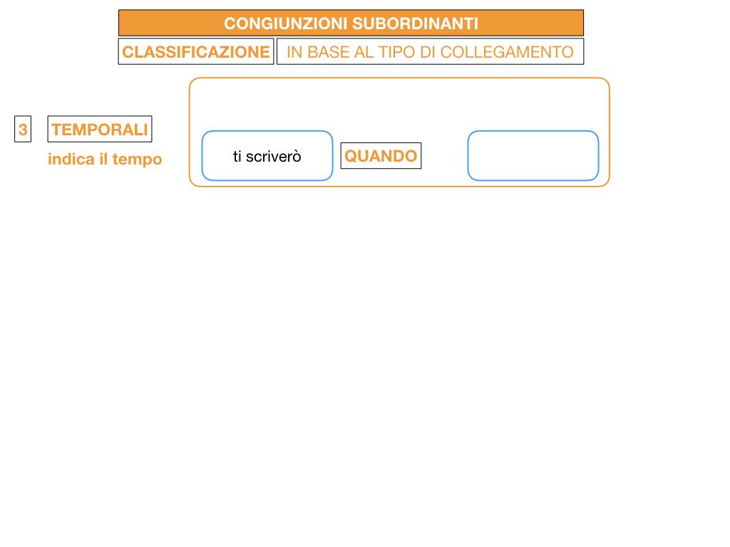 3. GRAMMATICA_CONGIUNZIONI_SUBORDINANTI_SIMULAZIONE.061
