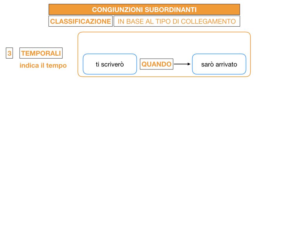 3. GRAMMATICA_CONGIUNZIONI_SUBORDINANTI_SIMULAZIONE.062