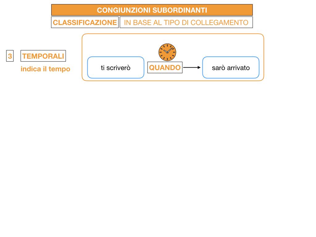 3. GRAMMATICA_CONGIUNZIONI_SUBORDINANTI_SIMULAZIONE.063