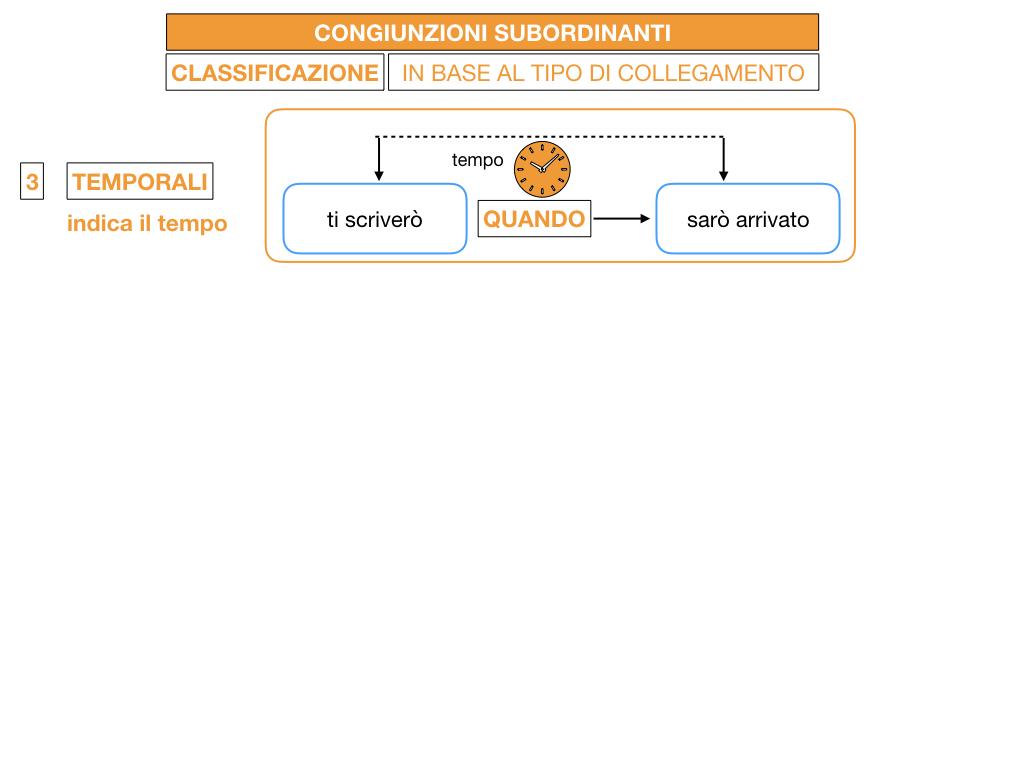 3. GRAMMATICA_CONGIUNZIONI_SUBORDINANTI_SIMULAZIONE.064