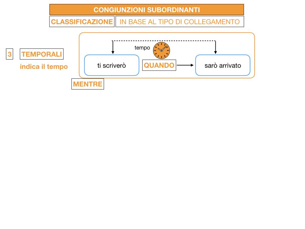 3. GRAMMATICA_CONGIUNZIONI_SUBORDINANTI_SIMULAZIONE.065