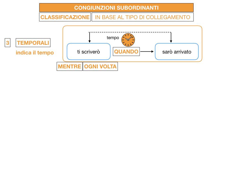 3. GRAMMATICA_CONGIUNZIONI_SUBORDINANTI_SIMULAZIONE.066