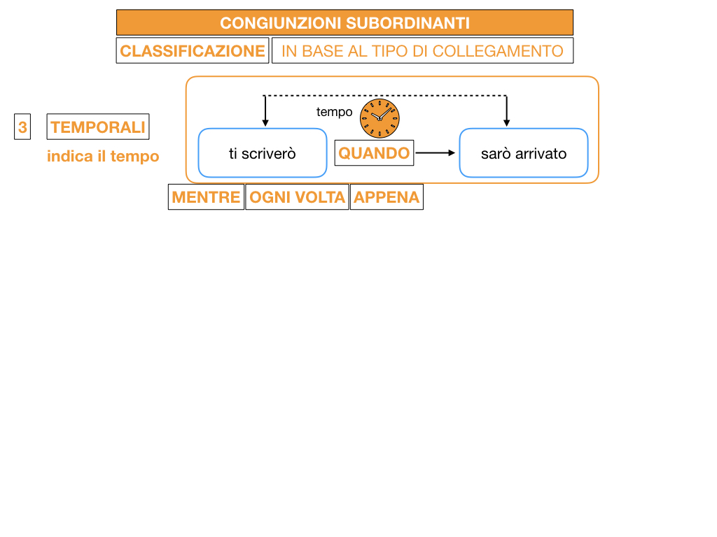 3. GRAMMATICA_CONGIUNZIONI_SUBORDINANTI_SIMULAZIONE.067