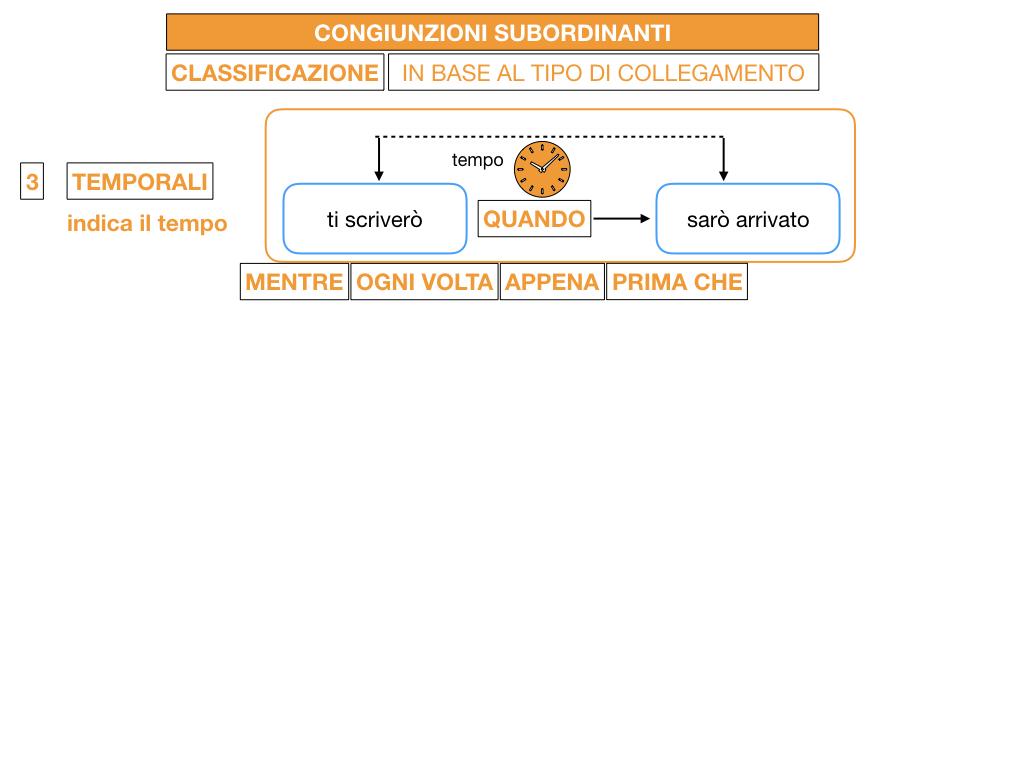 3. GRAMMATICA_CONGIUNZIONI_SUBORDINANTI_SIMULAZIONE.068