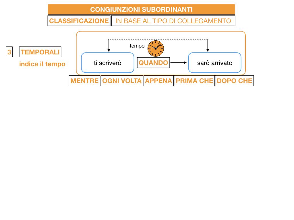 3. GRAMMATICA_CONGIUNZIONI_SUBORDINANTI_SIMULAZIONE.069