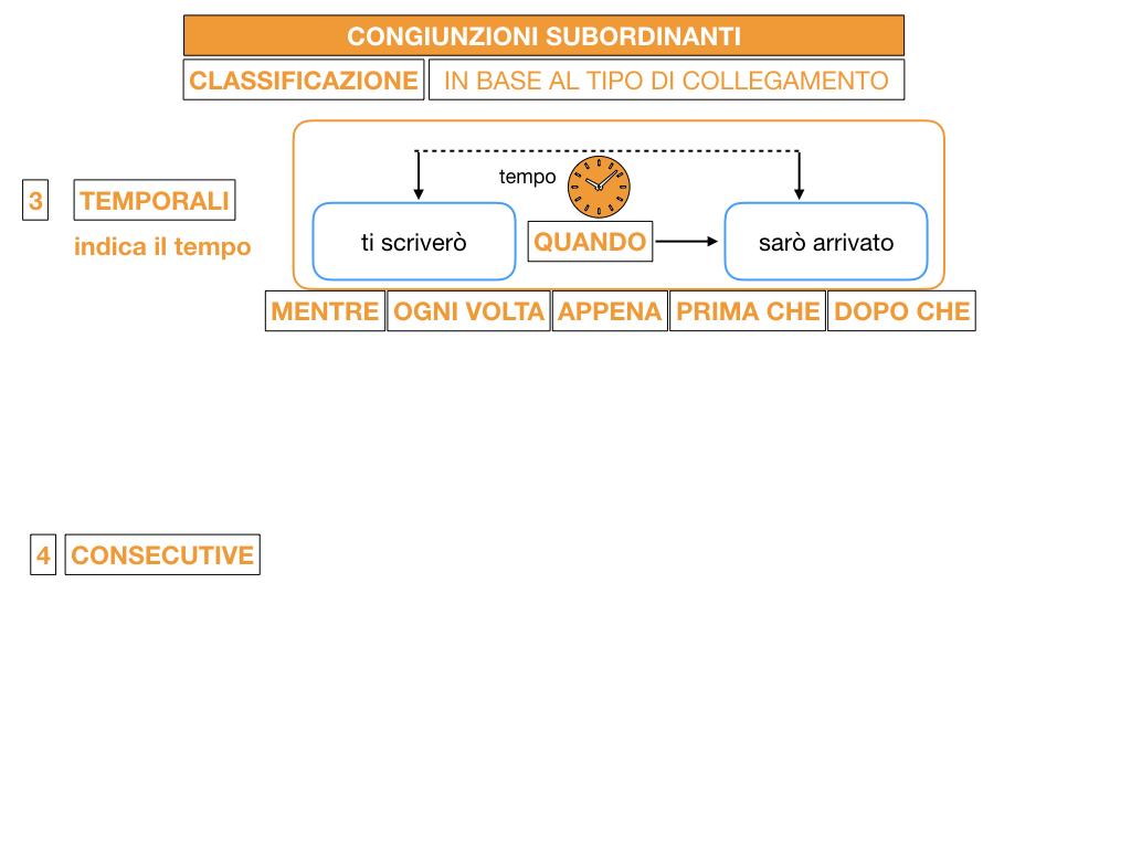 3. GRAMMATICA_CONGIUNZIONI_SUBORDINANTI_SIMULAZIONE.070