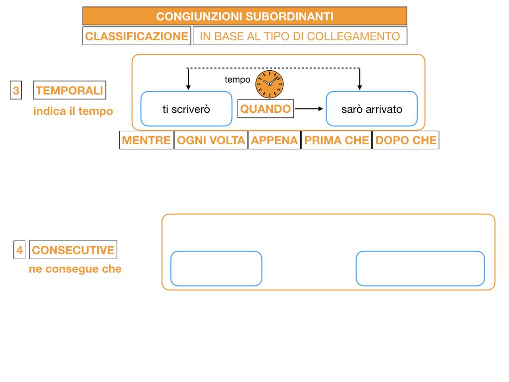 3. GRAMMATICA_CONGIUNZIONI_SUBORDINANTI_SIMULAZIONE.071