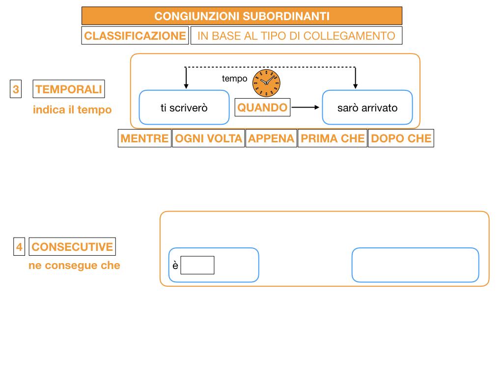 3. GRAMMATICA_CONGIUNZIONI_SUBORDINANTI_SIMULAZIONE.072