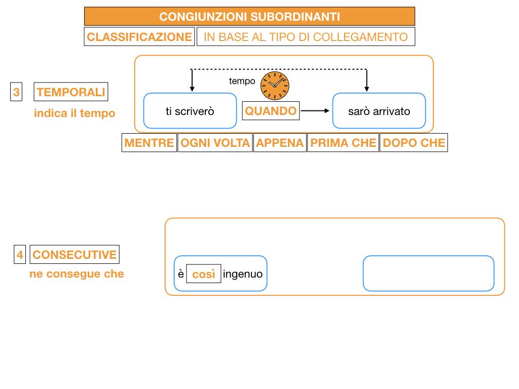 3. GRAMMATICA_CONGIUNZIONI_SUBORDINANTI_SIMULAZIONE.073