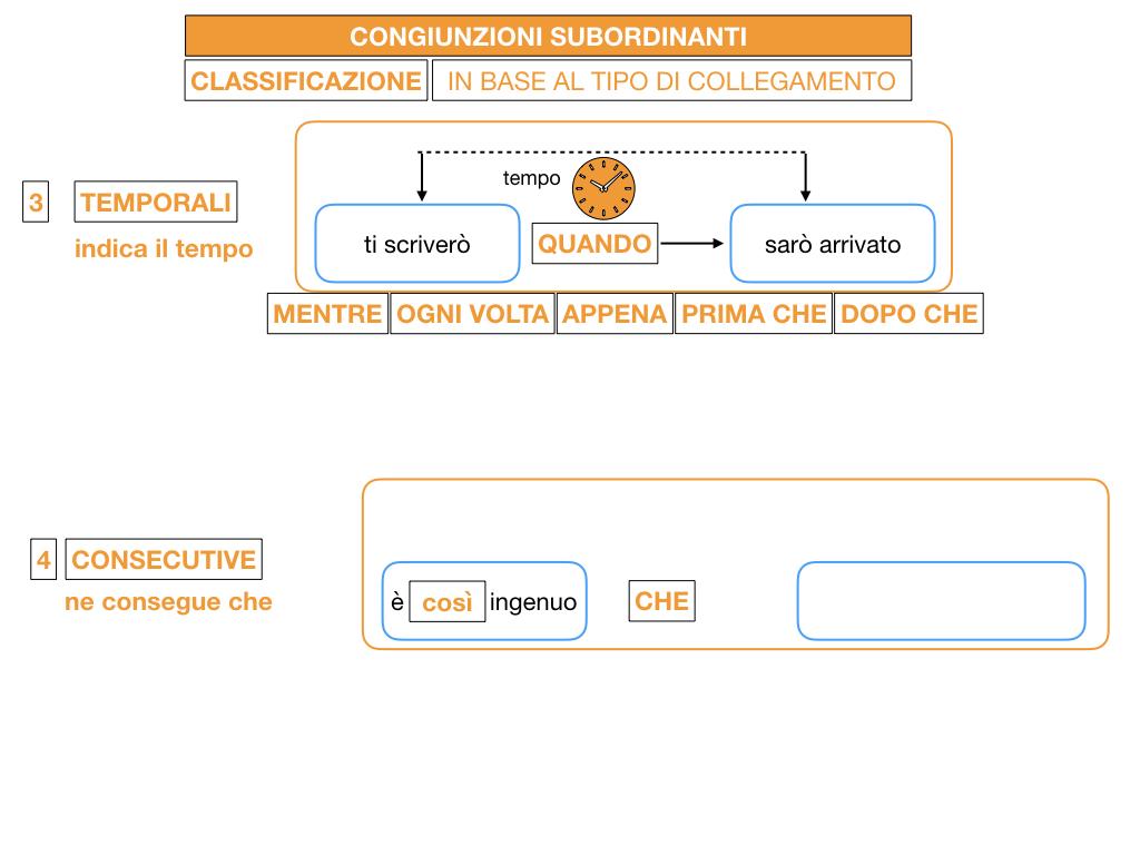 3. GRAMMATICA_CONGIUNZIONI_SUBORDINANTI_SIMULAZIONE.074
