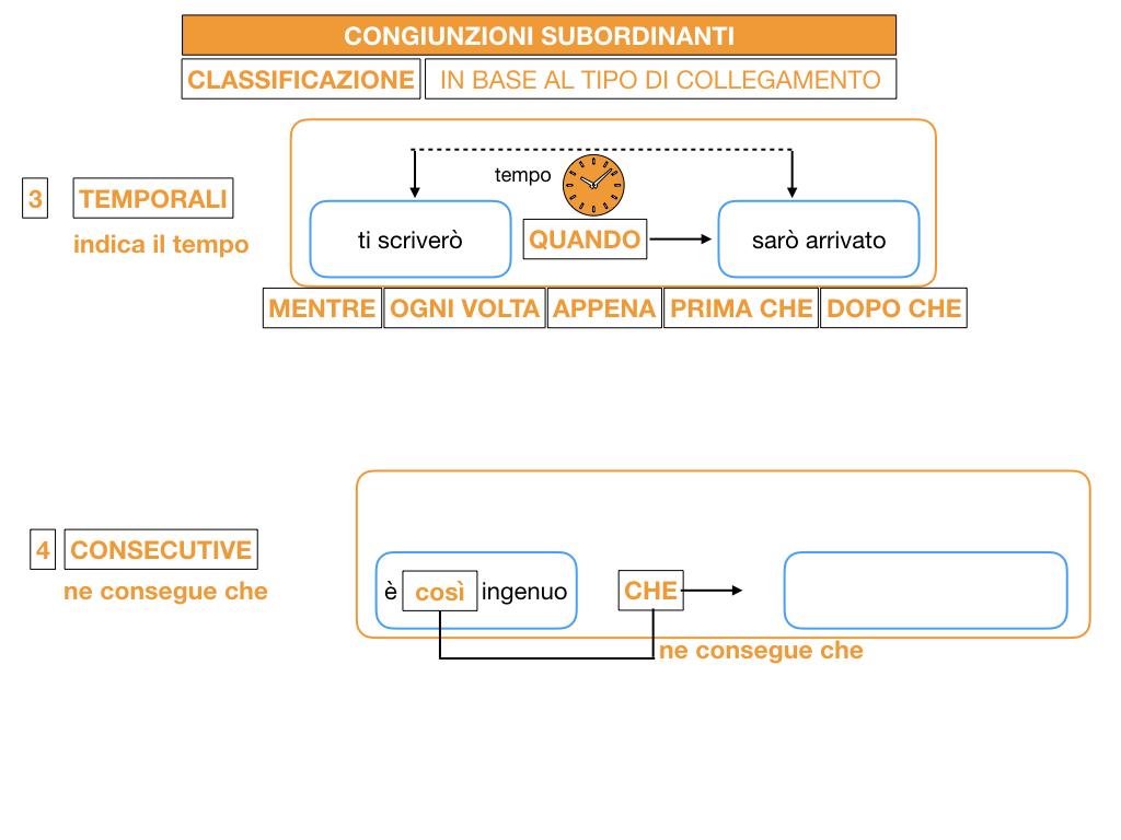 3. GRAMMATICA_CONGIUNZIONI_SUBORDINANTI_SIMULAZIONE.076