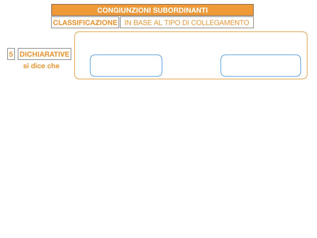 3. GRAMMATICA_CONGIUNZIONI_SUBORDINANTI_SIMULAZIONE.083
