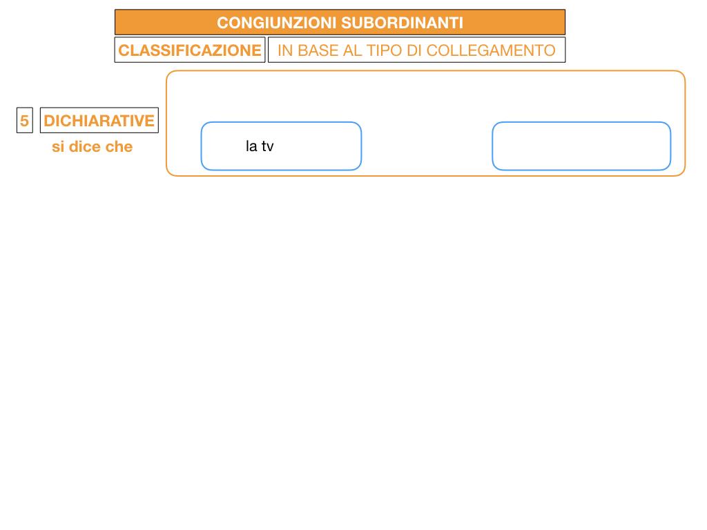 3. GRAMMATICA_CONGIUNZIONI_SUBORDINANTI_SIMULAZIONE.084
