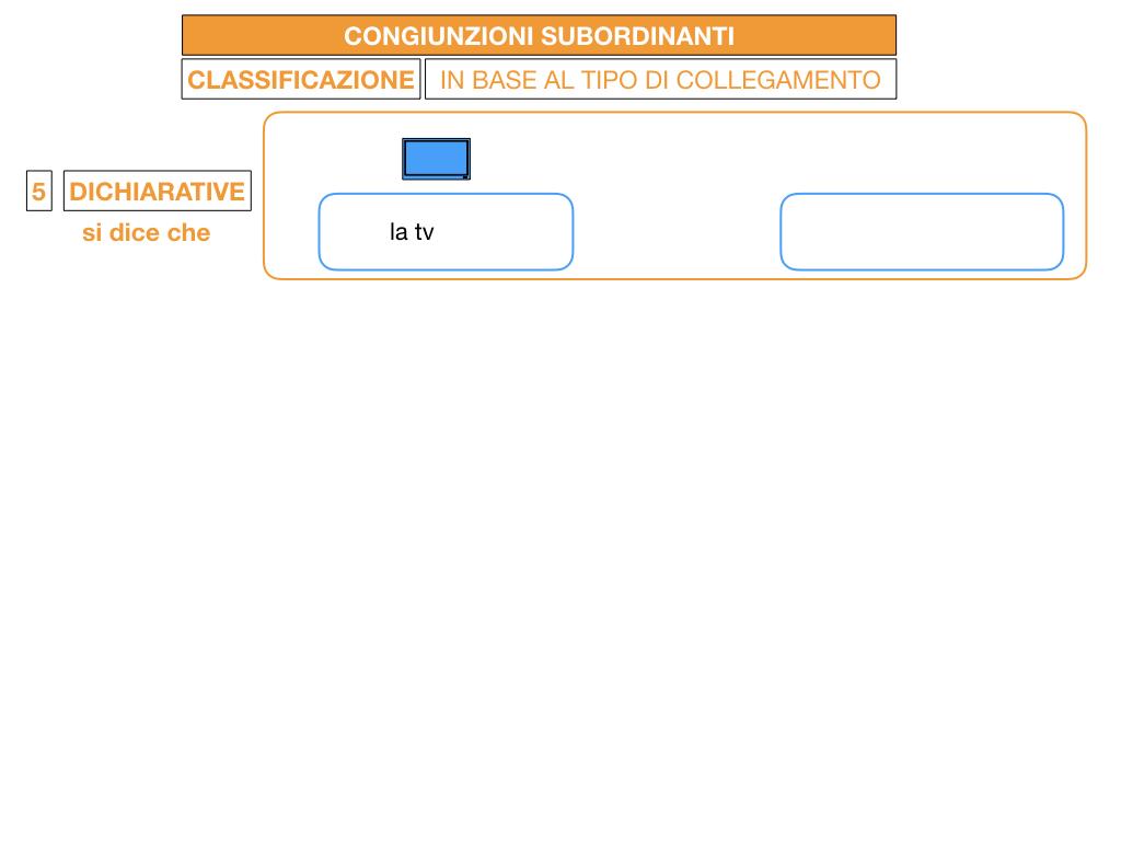 3. GRAMMATICA_CONGIUNZIONI_SUBORDINANTI_SIMULAZIONE.085