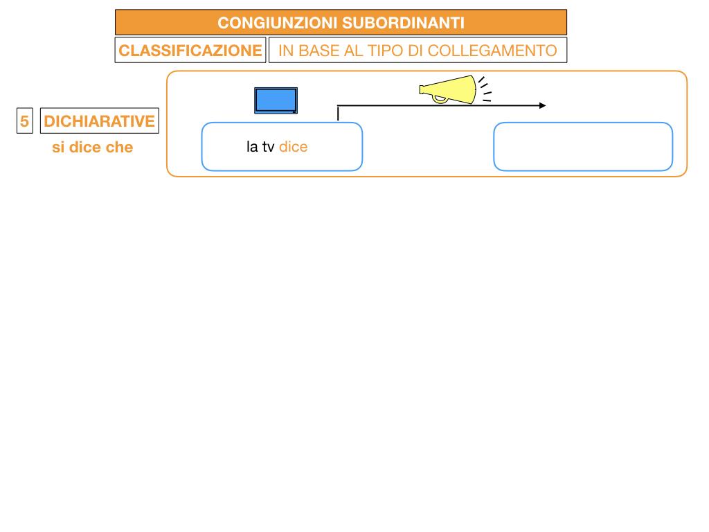 3. GRAMMATICA_CONGIUNZIONI_SUBORDINANTI_SIMULAZIONE.086