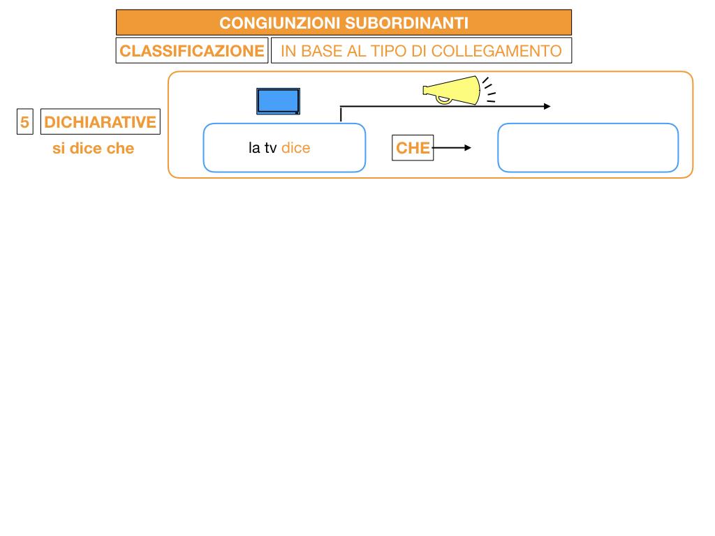 3. GRAMMATICA_CONGIUNZIONI_SUBORDINANTI_SIMULAZIONE.087