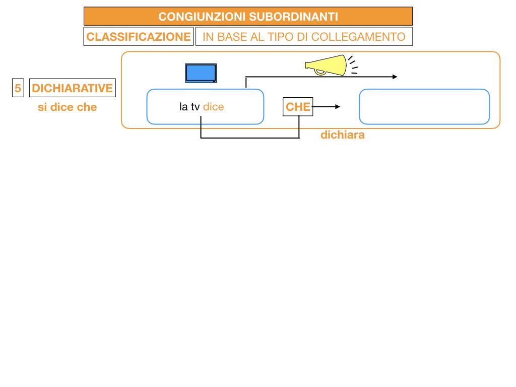 3. GRAMMATICA_CONGIUNZIONI_SUBORDINANTI_SIMULAZIONE.088