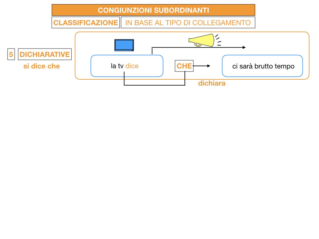 3. GRAMMATICA_CONGIUNZIONI_SUBORDINANTI_SIMULAZIONE.089