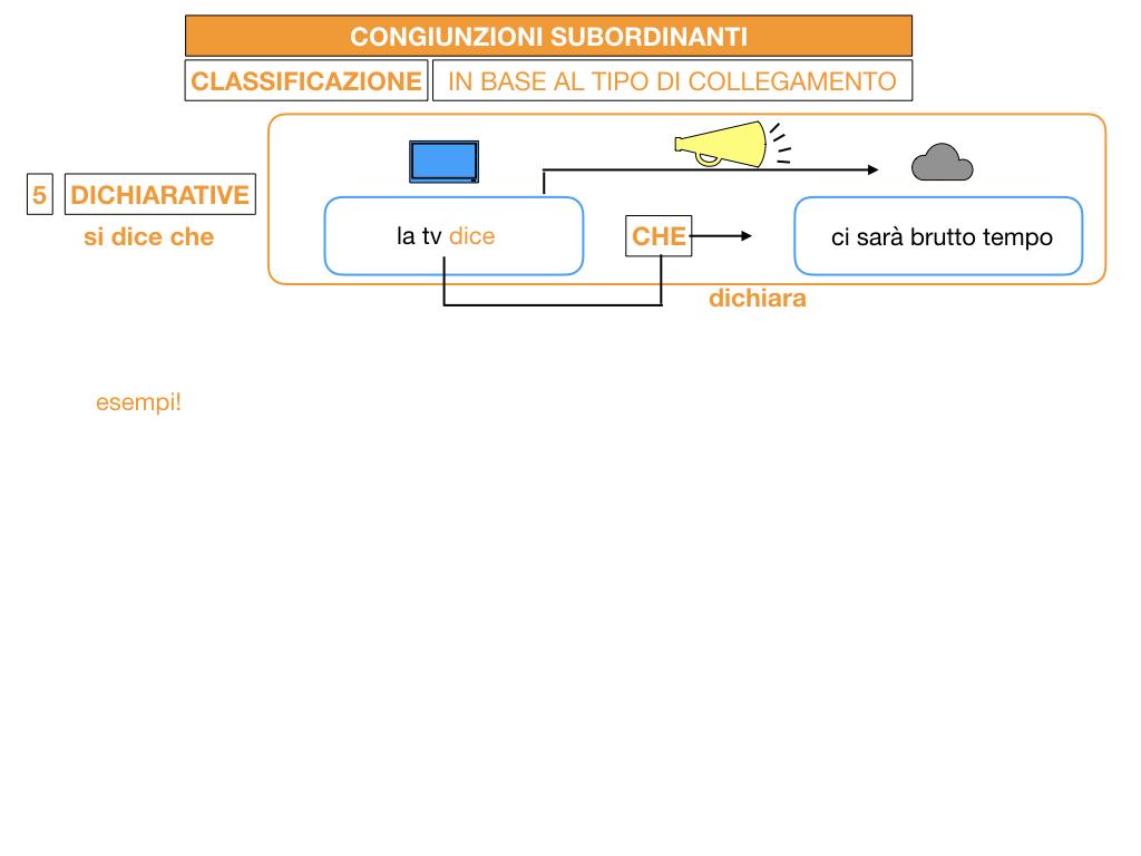 3. GRAMMATICA_CONGIUNZIONI_SUBORDINANTI_SIMULAZIONE.091