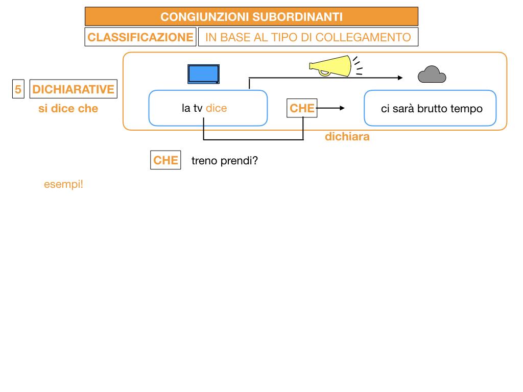 3. GRAMMATICA_CONGIUNZIONI_SUBORDINANTI_SIMULAZIONE.092
