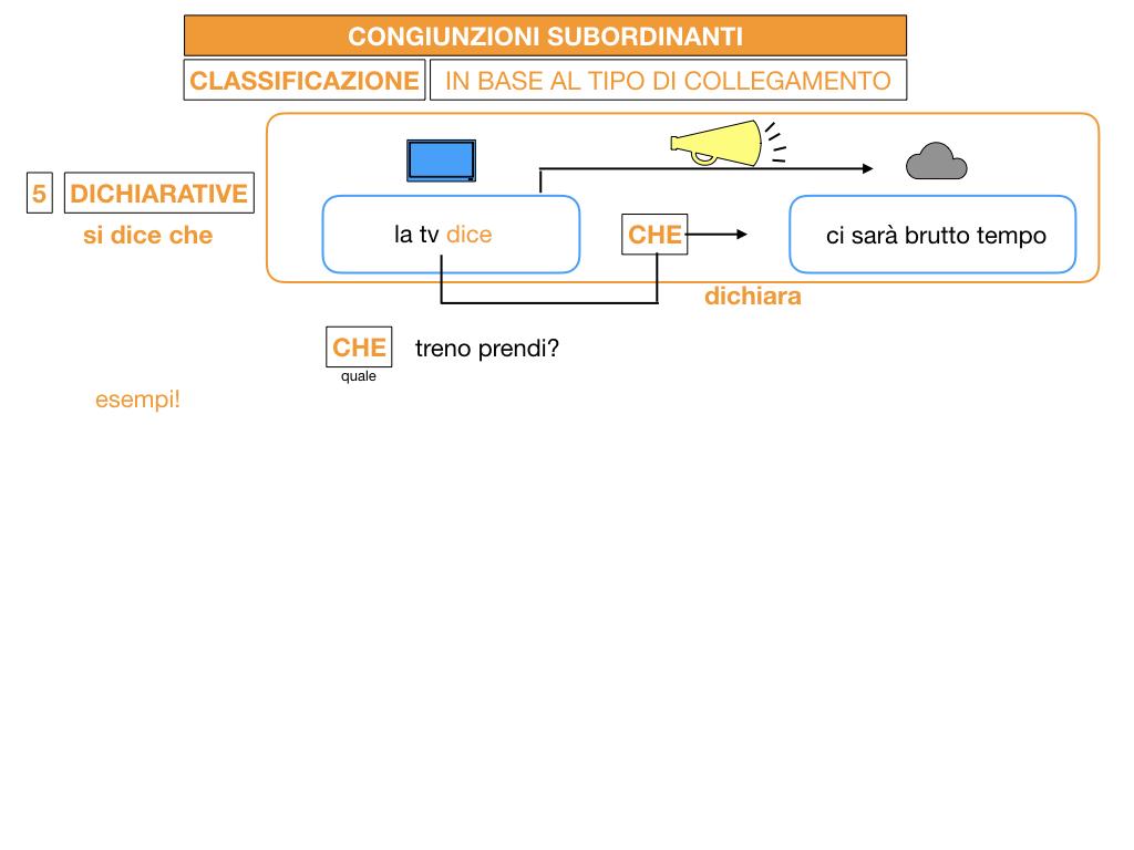 3. GRAMMATICA_CONGIUNZIONI_SUBORDINANTI_SIMULAZIONE.093