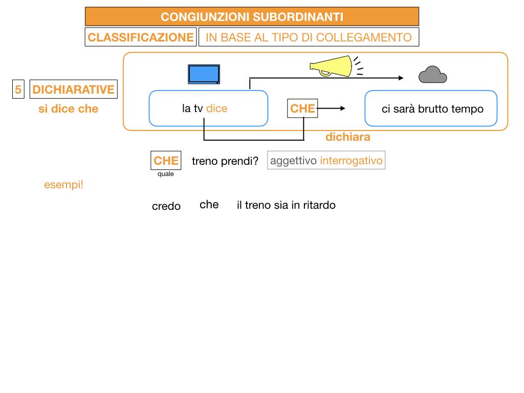 3. GRAMMATICA_CONGIUNZIONI_SUBORDINANTI_SIMULAZIONE.095