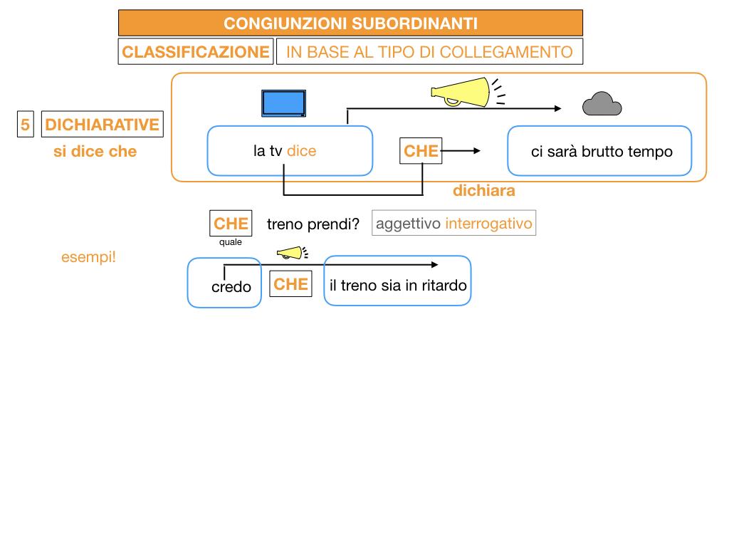 3. GRAMMATICA_CONGIUNZIONI_SUBORDINANTI_SIMULAZIONE.097