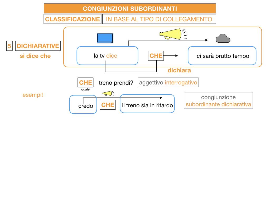 3. GRAMMATICA_CONGIUNZIONI_SUBORDINANTI_SIMULAZIONE.098