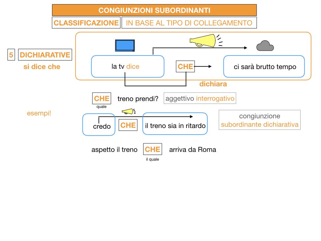 3. GRAMMATICA_CONGIUNZIONI_SUBORDINANTI_SIMULAZIONE.100