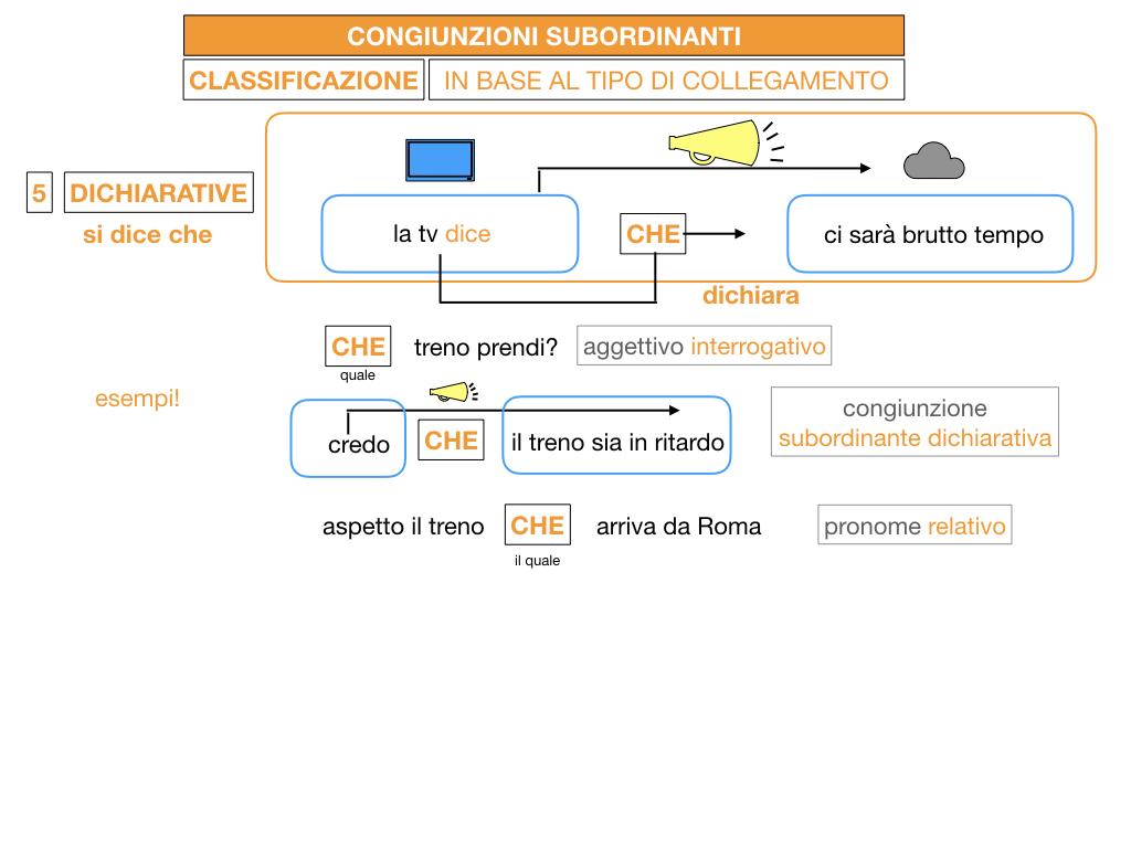 3. GRAMMATICA_CONGIUNZIONI_SUBORDINANTI_SIMULAZIONE.101