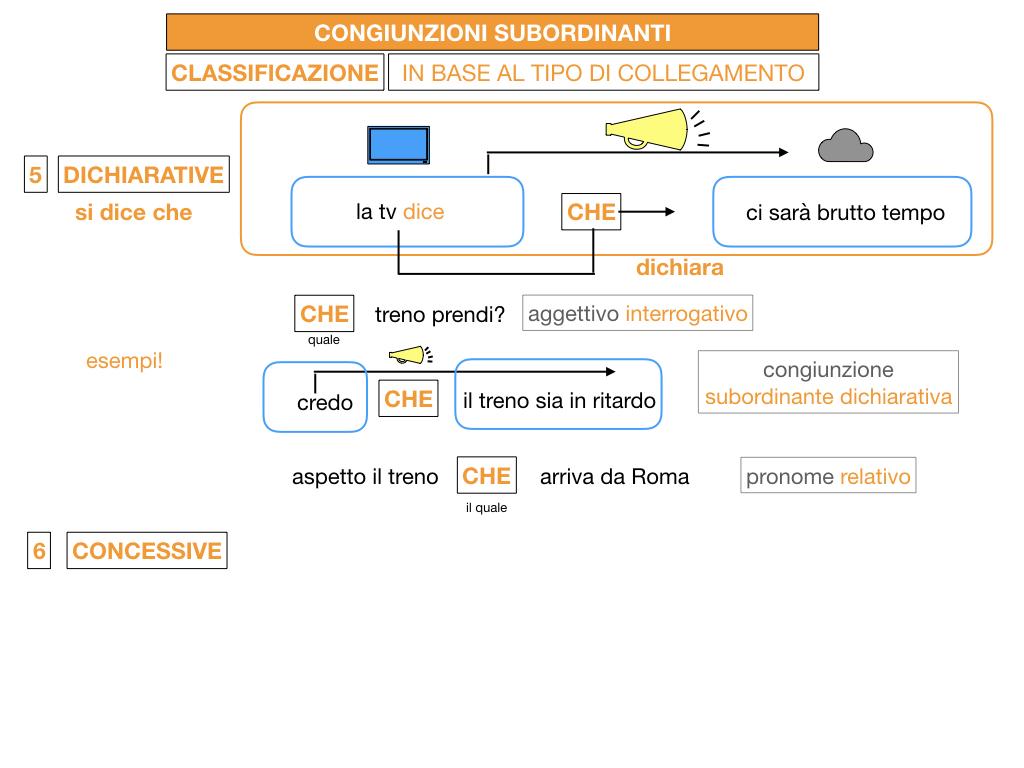 3. GRAMMATICA_CONGIUNZIONI_SUBORDINANTI_SIMULAZIONE.102
